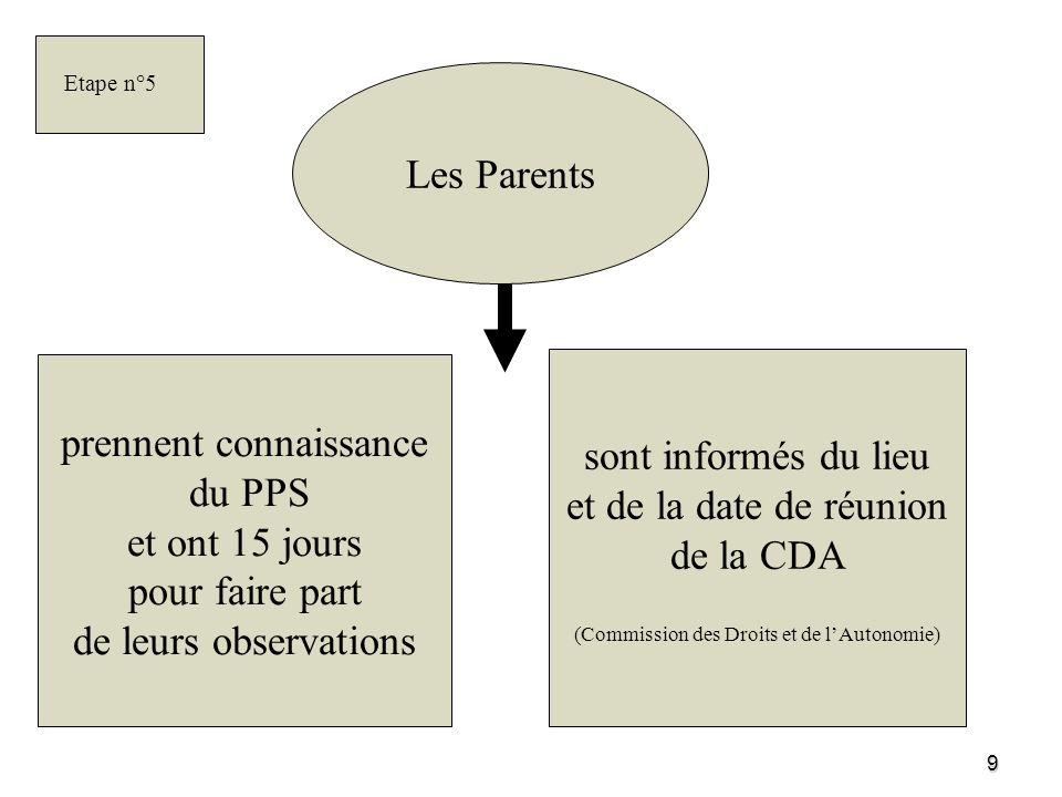 9 Les Parents prennent connaissance du PPS et ont 15 jours pour faire part de leurs observations sont informés du lieu et de la date de réunion de la