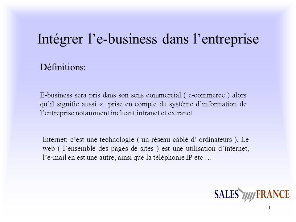 32 e-business: 14 repères 14 repères structurants dans l adaptation e-business de l entreprise: 1- opter pour un service internet riche, rapide, qui fait gagner du temps à l utilisateur 2- suivre de près ce que font les autres, concurrents, partenaires, en france, à l étranger 3- tracker et analyser; démarche à généraliser dans toute l entreprise 4- rencontrer des partenaires internet, et parler l anglais 5- penser solutions , créativité constructive, débrouillardise 6- aménager une latitude d action aux équipes internet 7- recentrer les équipes sur les priorités qui changent continuellement 8- détecter et responsabiliser les talents internet 9- prendre les avis des collaborateurs.