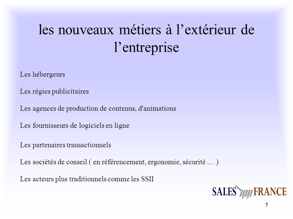 26 6- développer les partenariats et nouveaux business Les webpartenariats Laffiliation Trouver des partenaires pour démultiplier Le site, le diversifier