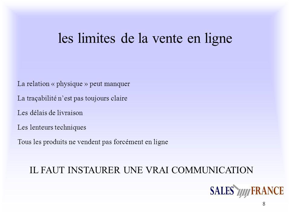 9 Les 6 objectifs e-business de lentreprise Site institutionnel Pas de services en ligne Destinataires multiples Stratégique 1: communiquer, être visible