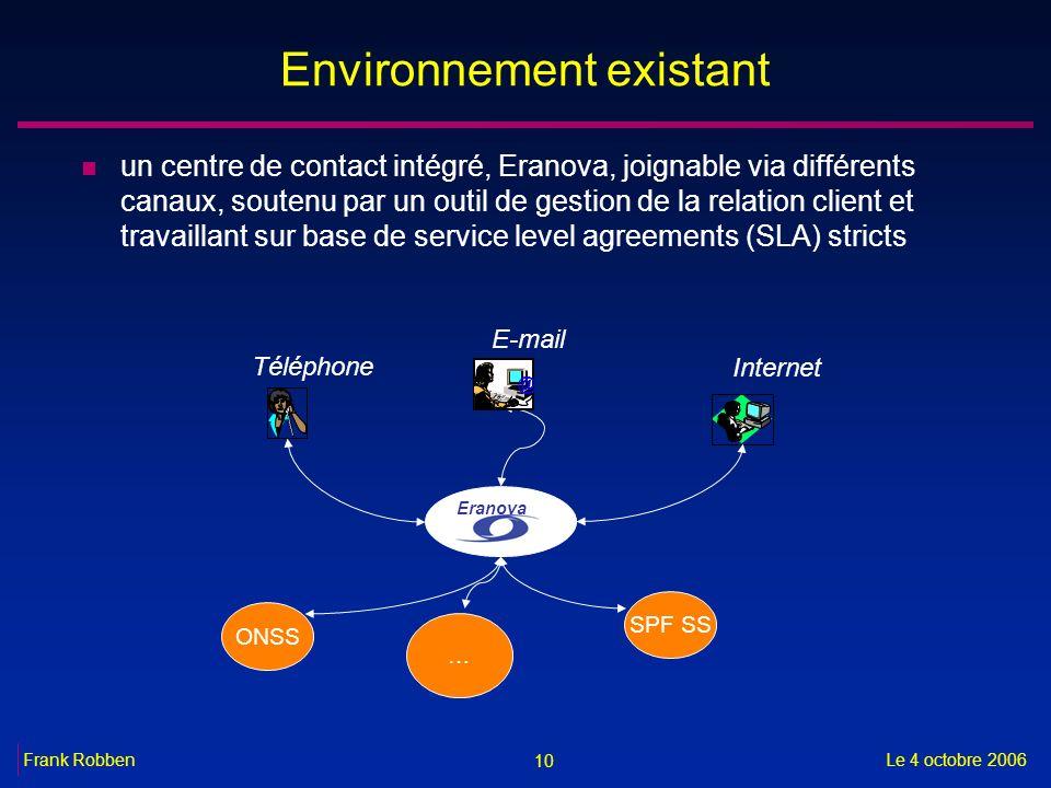 10 Le 4 octobre 2006Frank Robben Environnement existant n un centre de contact intégré, Eranova, joignable via différents canaux, soutenu par un outil