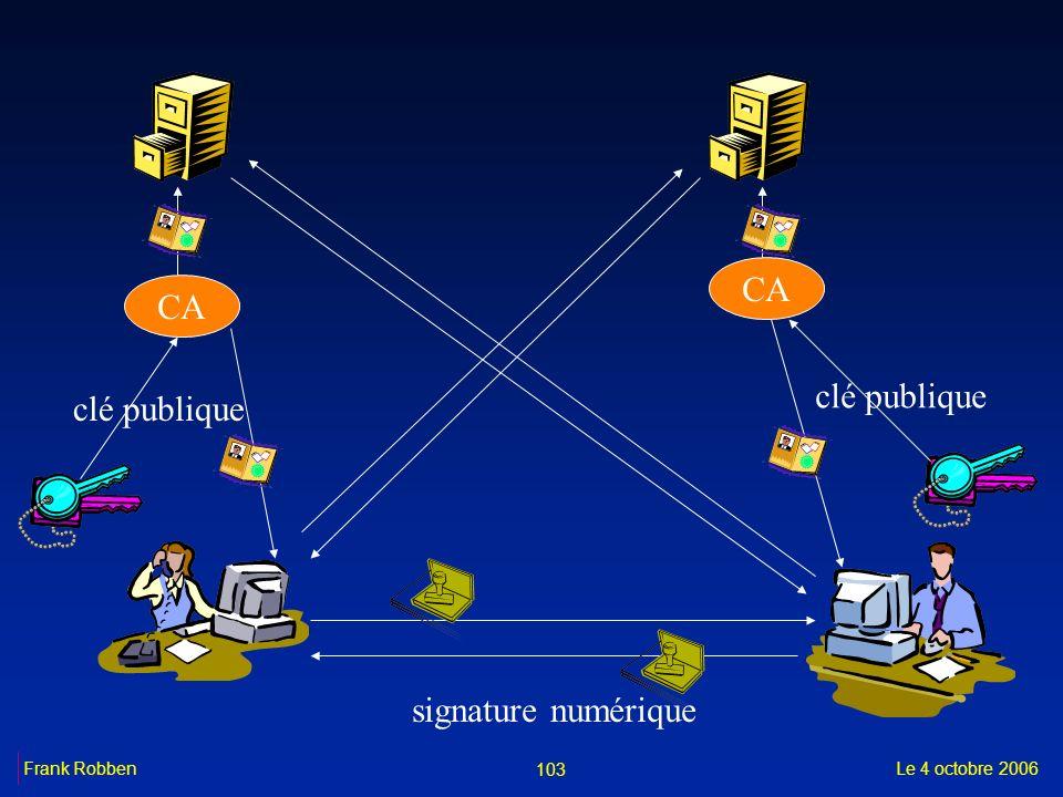 CA clé publique signature numérique 103 Le 4 octobre 2006Frank Robben