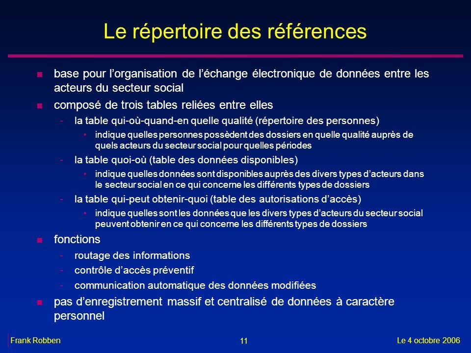 11 Le 4 octobre 2006Frank Robben Le répertoire des références n base pour lorganisation de léchange électronique de données entre les acteurs du secte
