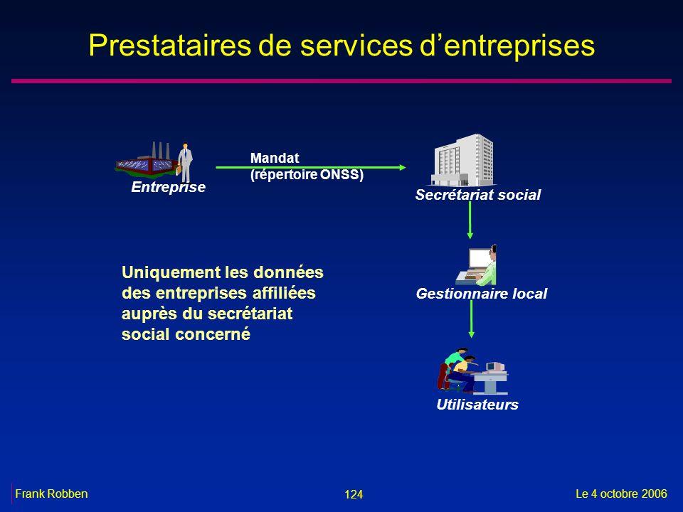124 Le 4 octobre 2006Frank Robben Prestataires de services dentreprises Entreprise Gestionnaire local Utilisateurs Uniquement les données des entrepri