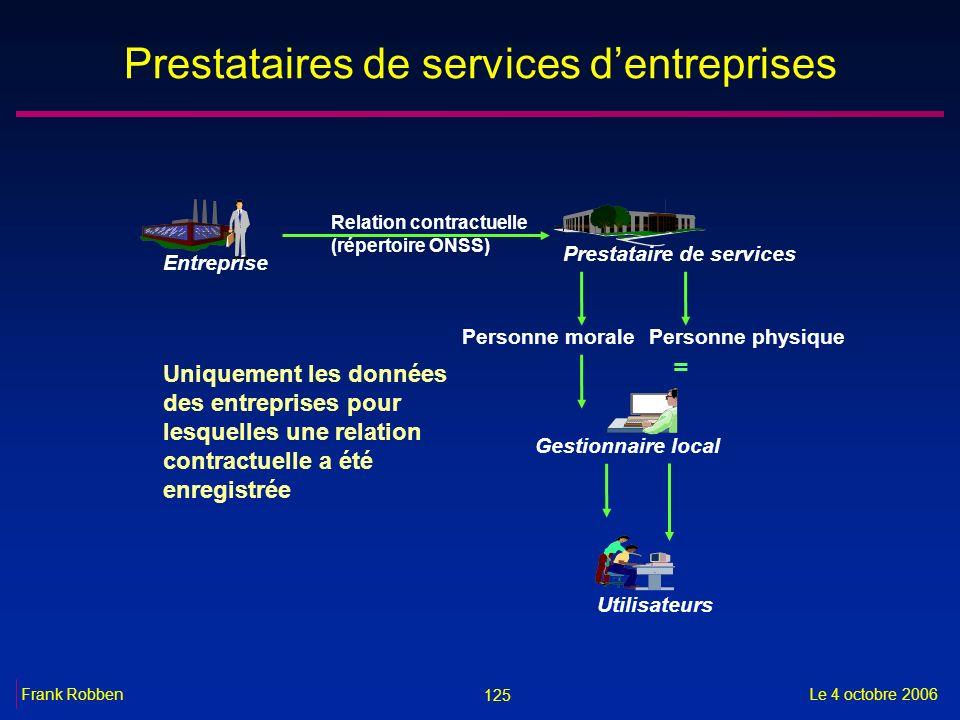 125 Le 4 octobre 2006Frank Robben Prestataires de services dentreprises Entreprise Gestionnaire local Utilisateurs Uniquement les données des entrepri