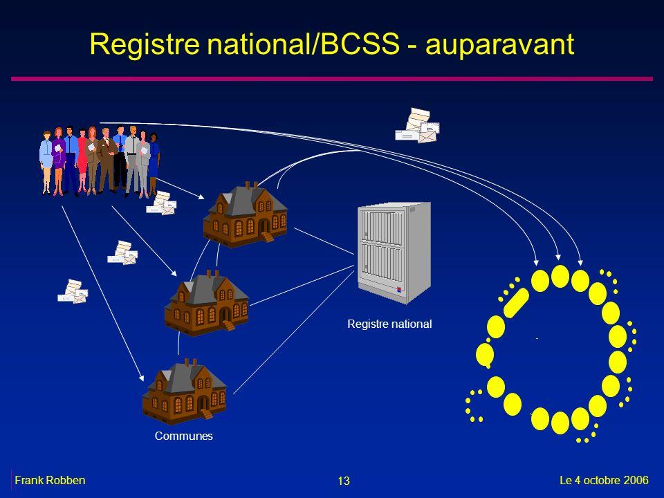 13 Le 4 octobre 2006Frank Robben Registre national Communes Registre national/BCSS - auparavant