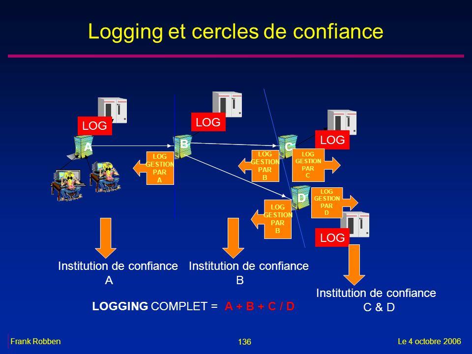 136 Le 4 octobre 2006Frank Robben Logging et cercles de confiance A B C D LOG GESTION PAR A LOG GESTION PAR B LOG GESTION PAR B Institution de confian