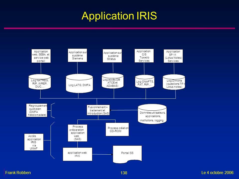 138 Le 4 octobre 2006Frank Robben Application IRIS (questions TP + Application web, SEBA. et service web portail Application sur système Siemens Appli