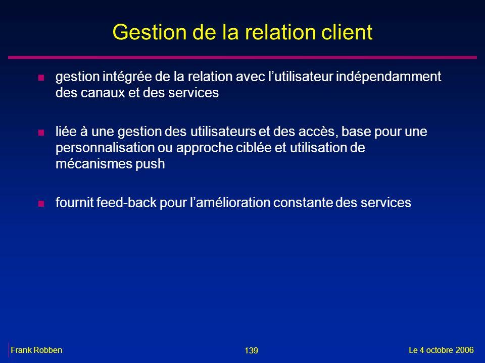 139 Le 4 octobre 2006Frank Robben Gestion de la relation client n gestion intégrée de la relation avec lutilisateur indépendamment des canaux et des s