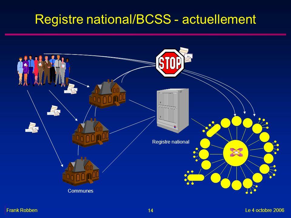 14 Le 4 octobre 2006Frank Robben Registre national Communes Registre national/BCSS - actuellement