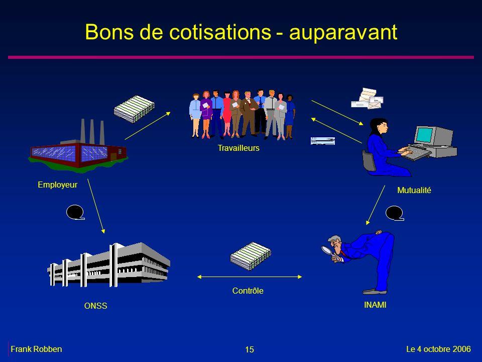 15 Le 4 octobre 2006Frank Robben ONSS INAMI Employeur Travailleurs Mutualité Contrôle Bons de cotisations - auparavant