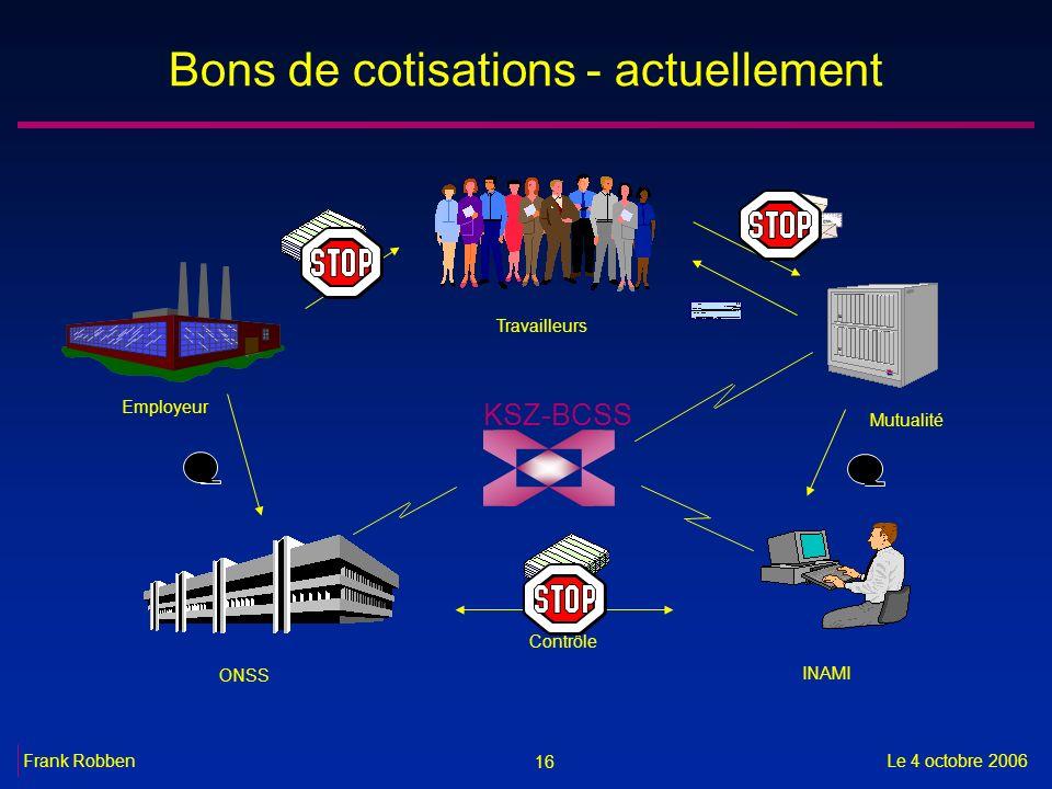16 Le 4 octobre 2006Frank Robben Employeur Travailleurs ONSS INAMI Mutualité Contrôle KSZ-BCSS Bons de cotisations - actuellement