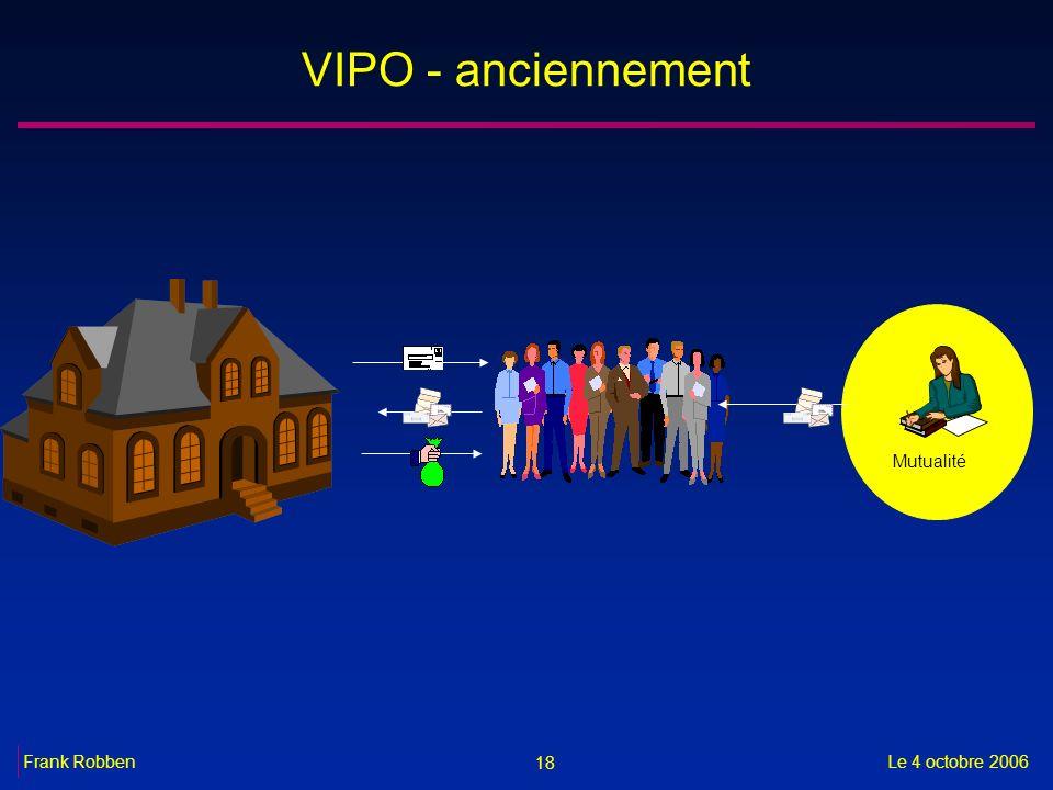 18 Le 4 octobre 2006Frank Robben VIPO - anciennement Mutualité