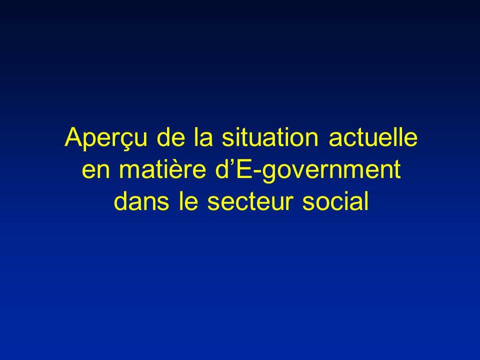 Aperçu de la situation actuelle en matière dE-government dans le secteur social