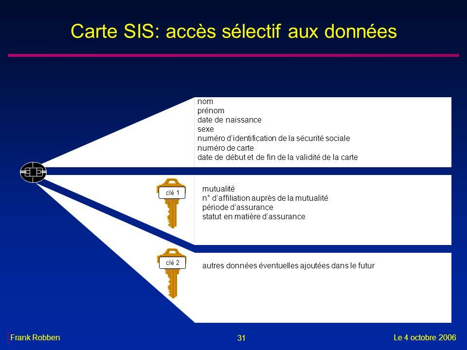 31 Le 4 octobre 2006Frank Robben Carte SIS: accès sélectif aux données nom prénom date de naissance sexe numéro didentification de la sécurité sociale