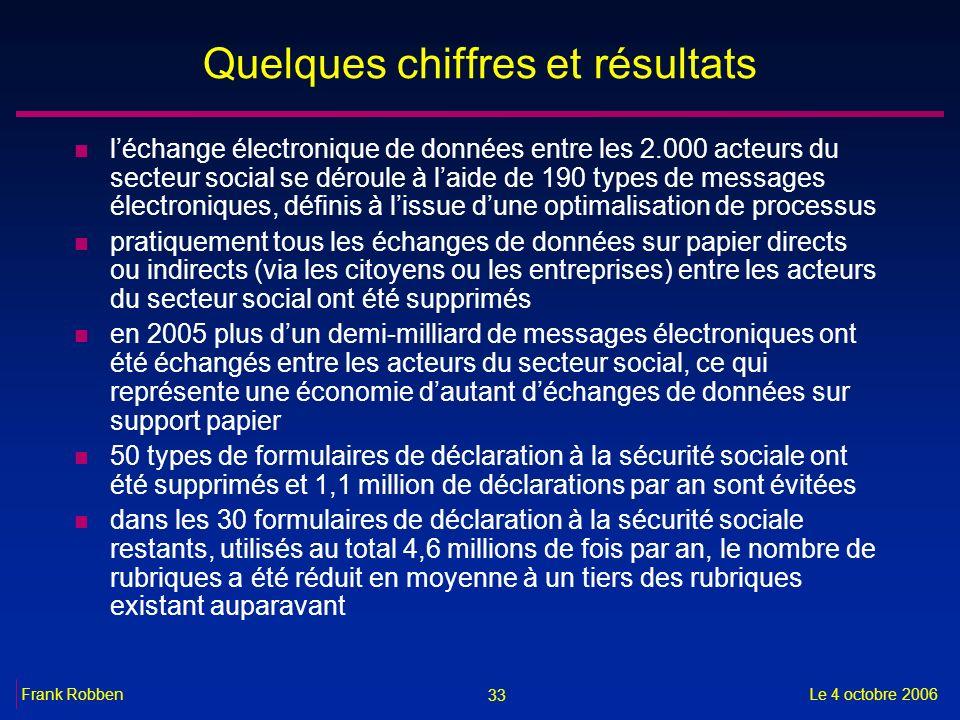 33 Le 4 octobre 2006Frank Robben Quelques chiffres et résultats n léchange électronique de données entre les 2.000 acteurs du secteur social se déroul