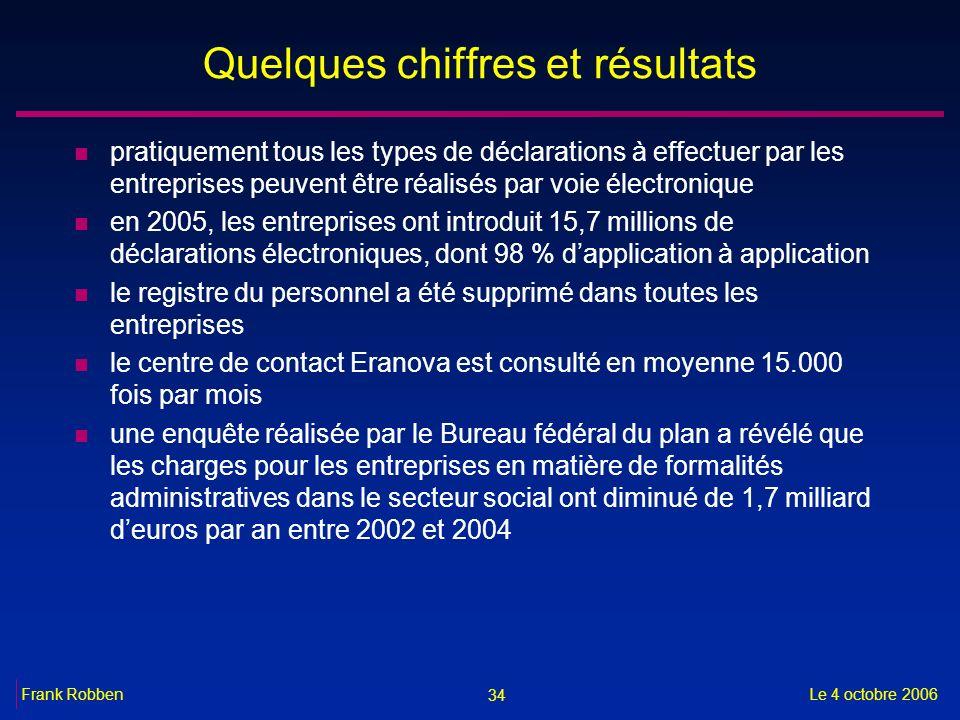 34 Le 4 octobre 2006Frank Robben Quelques chiffres et résultats n pratiquement tous les types de déclarations à effectuer par les entreprises peuvent