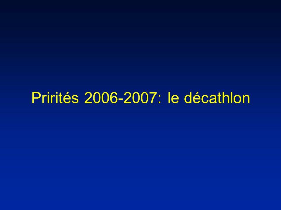 Prirités 2006-2007: le décathlon