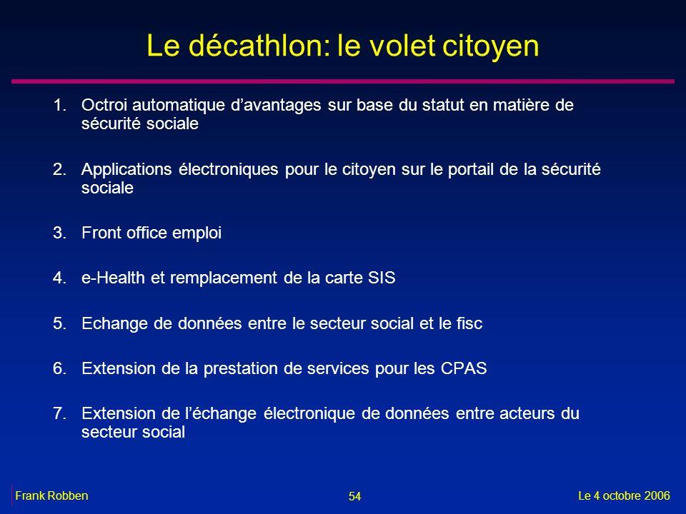 54 Le 4 octobre 2006Frank Robben Le décathlon: le volet citoyen 1.Octroi automatique davantages sur base du statut en matière de sécurité sociale 2.Ap