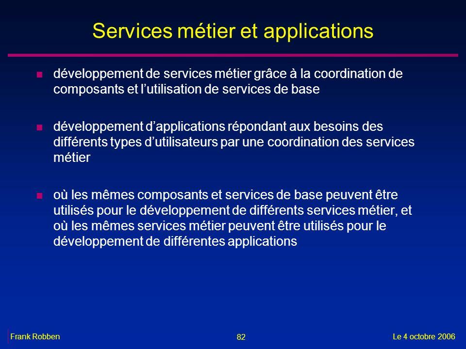 82 Le 4 octobre 2006Frank Robben Services métier et applications n développement de services métier grâce à la coordination de composants et lutilisat