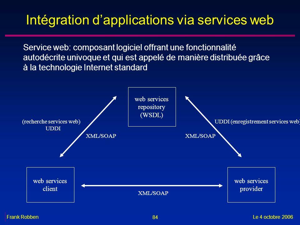 84 Le 4 octobre 2006Frank Robben Intégration dapplications via services web Service web: composant logiciel offrant une fonctionnalité autodécrite uni