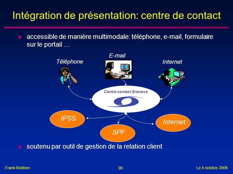 90 Le 4 octobre 2006Frank Robben Intégration de présentation: centre de contact n accessible de manière multimodale: téléphone, e-mail, formulaire sur
