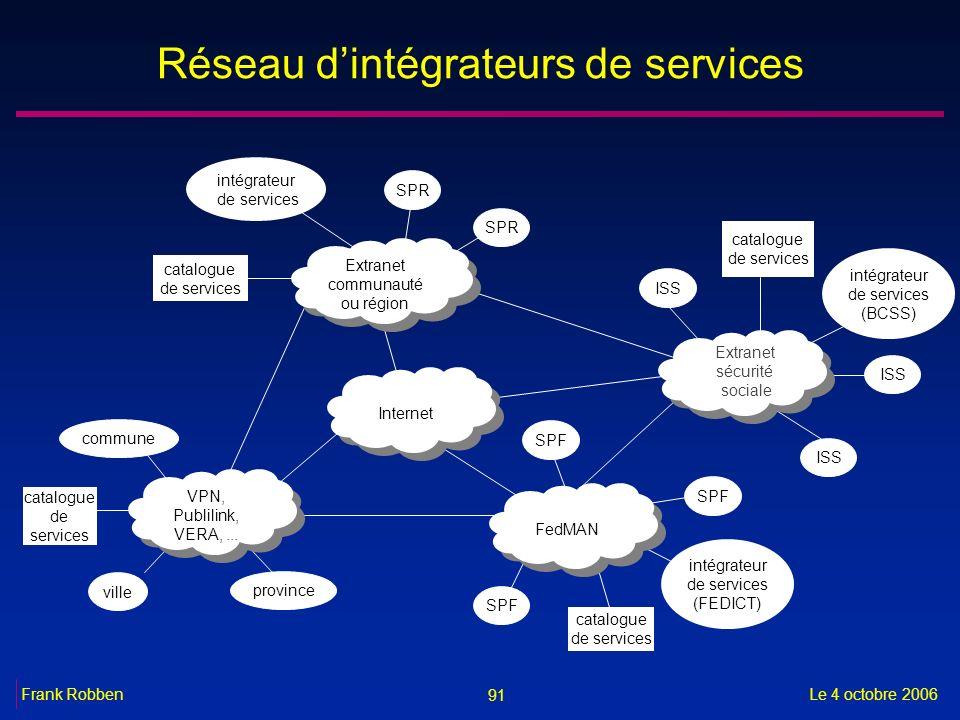 91 Le 4 octobre 2006Frank Robben Réseau dintégrateurs de services Internet Extranet communauté ou région Extranet communauté ou région FedMAN catalogu