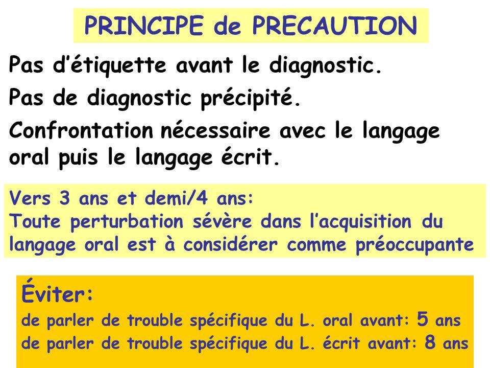 PRINCIPE de PRECAUTION Vers 3 ans et demi/4 ans: Toute perturbation sévère dans lacquisition du langage oral est à considérer comme préoccupante Pas d