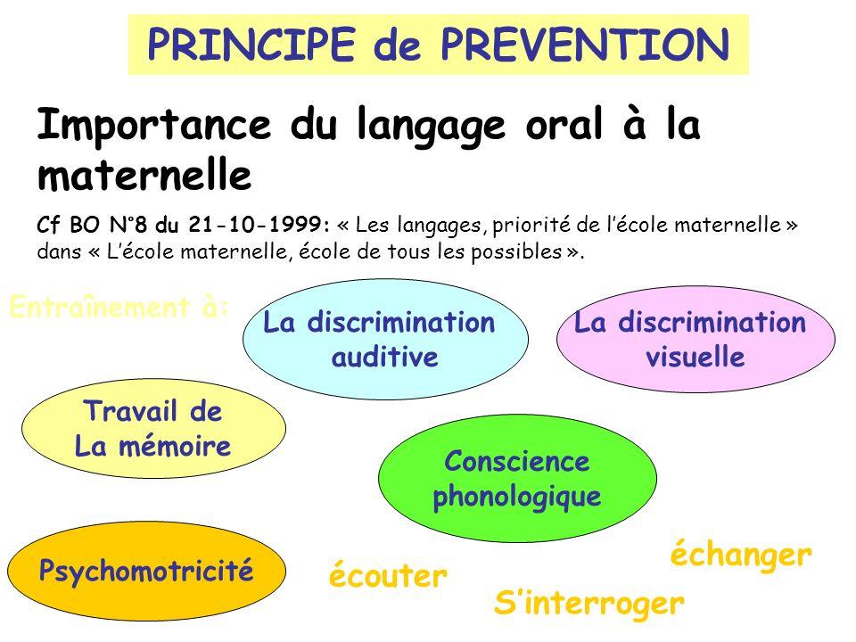 PRINCIPE de PREVENTION Importance du langage oral à la maternelle Cf BO N°8 du 21-10-1999: « Les langages, priorité de lécole maternelle » dans « Léco
