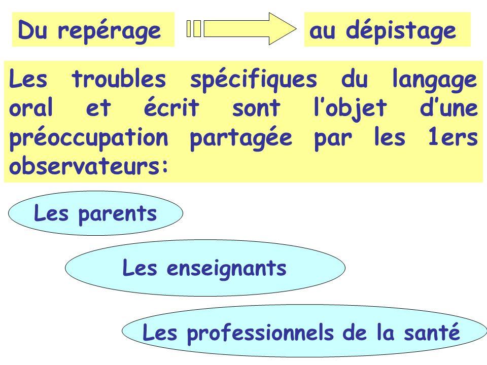 Du repérage Les troubles spécifiques du langage oral et écrit sont lobjet dune préoccupation partagée par les 1ers observateurs: Les parents Les profe