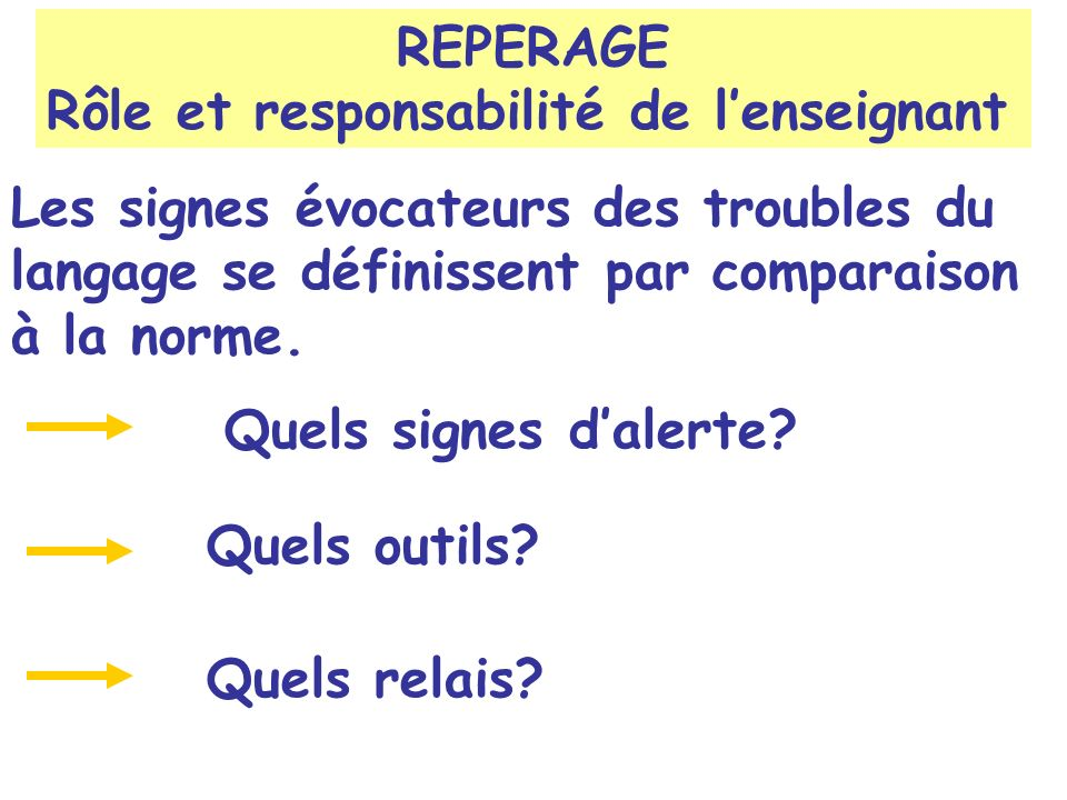 REPERAGE Rôle et responsabilité de lenseignant Les signes évocateurs des troubles du langage se définissent par comparaison à la norme. Quels signes d