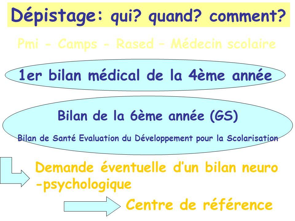 Dépistage: qui? quand? comment? 1er bilan médical de la 4ème année Bilan de la 6ème année (GS) Bilan de Santé Evaluation du Développement pour la Scol