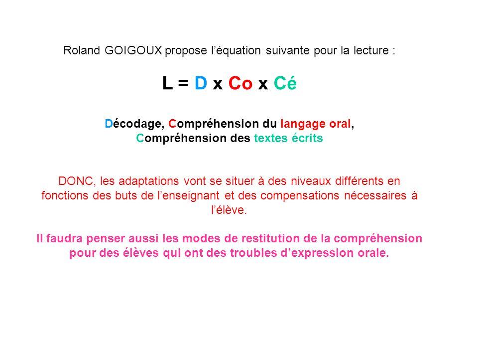Roland GOIGOUX propose léquation suivante pour la lecture : L = D x Co x Cé Décodage, Compréhension du langage oral, Compréhension des textes écrits D