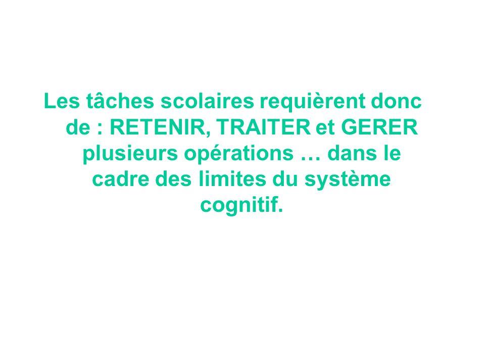 Les tâches scolaires requièrent donc de : RETENIR, TRAITER et GERER plusieurs opérations … dans le cadre des limites du système cognitif.