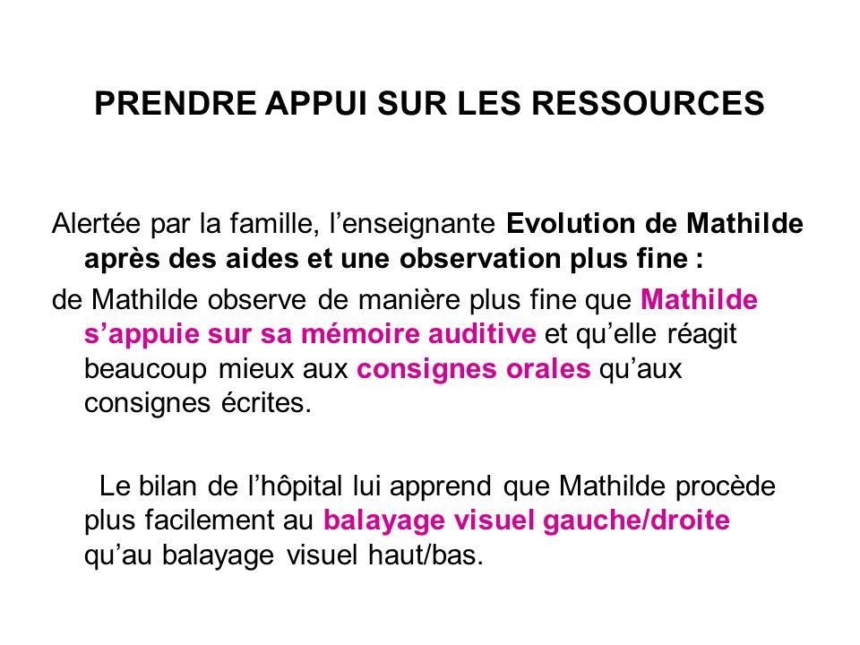 PRENDRE APPUI SUR LES RESSOURCES Alertée par la famille, lenseignante Evolution de Mathilde après des aides et une observation plus fine : de Mathilde