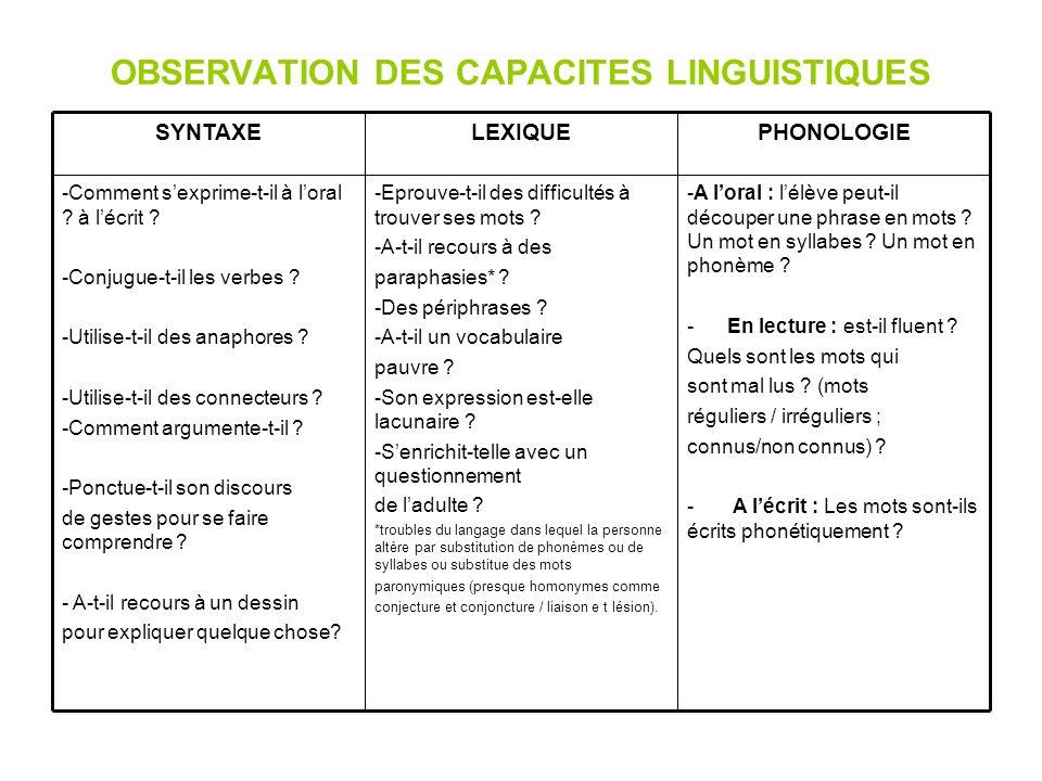 OBSERVATION DES CAPACITES LINGUISTIQUES -A loral : lélève peut-il découper une phrase en mots ? Un mot en syllabes ? Un mot en phonème ? - En lecture