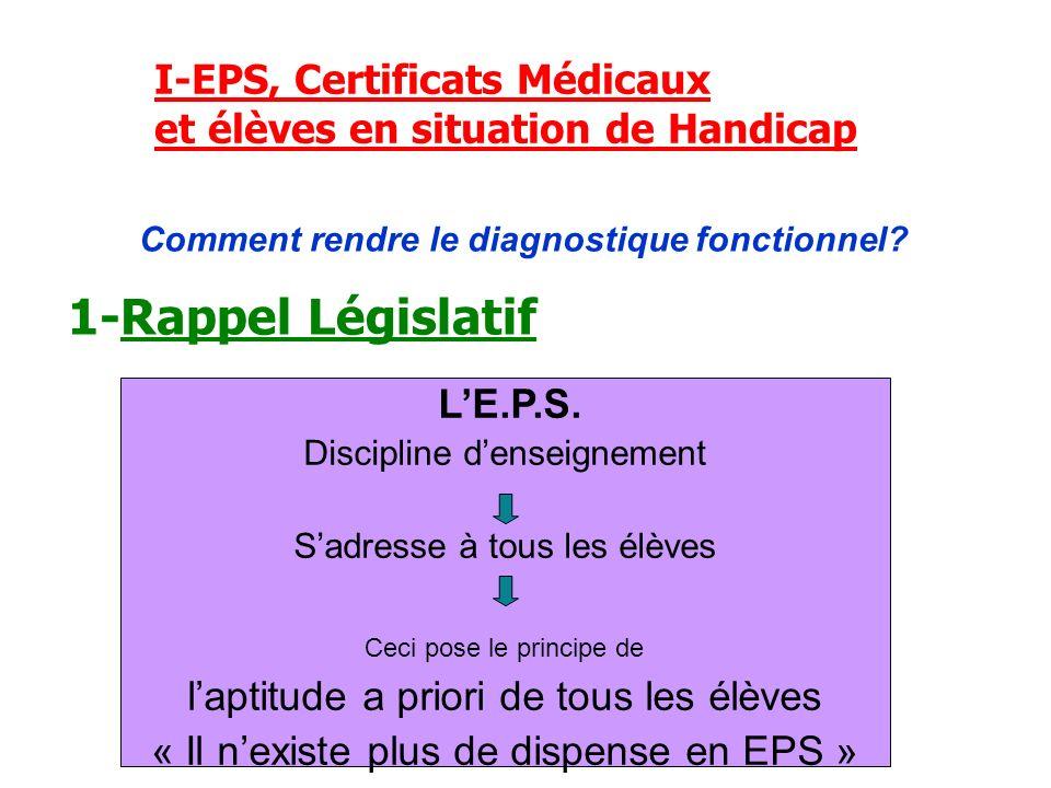 A-Liens utiles La Loi et la scolarisation des élèves en situation de handicap.