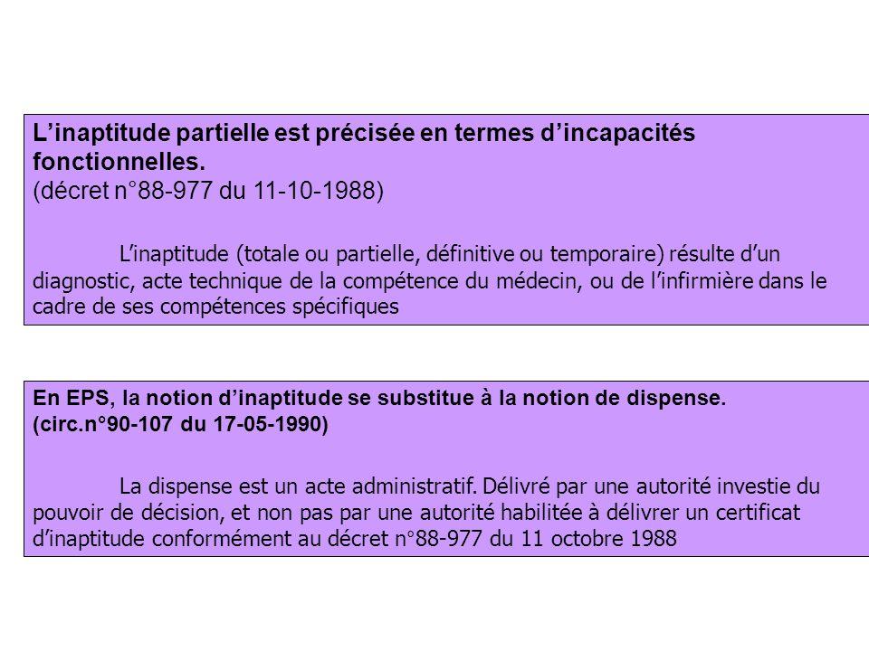 Linaptitude partielle est précisée en termes dincapacités fonctionnelles.
