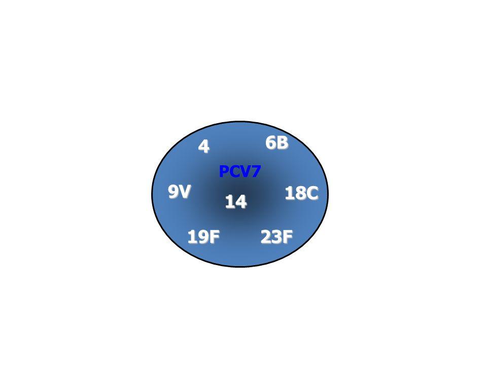3 6A 19A 7F 1 5 4 14 9V 18C 23F19F 6B PCV7