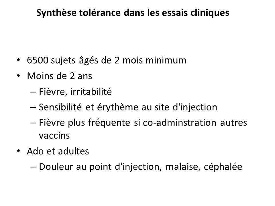 Synthèse tolérance dans les essais cliniques 6500 sujets âgés de 2 mois minimum Moins de 2 ans – Fièvre, irritabilité – Sensibilité et érythème au sit