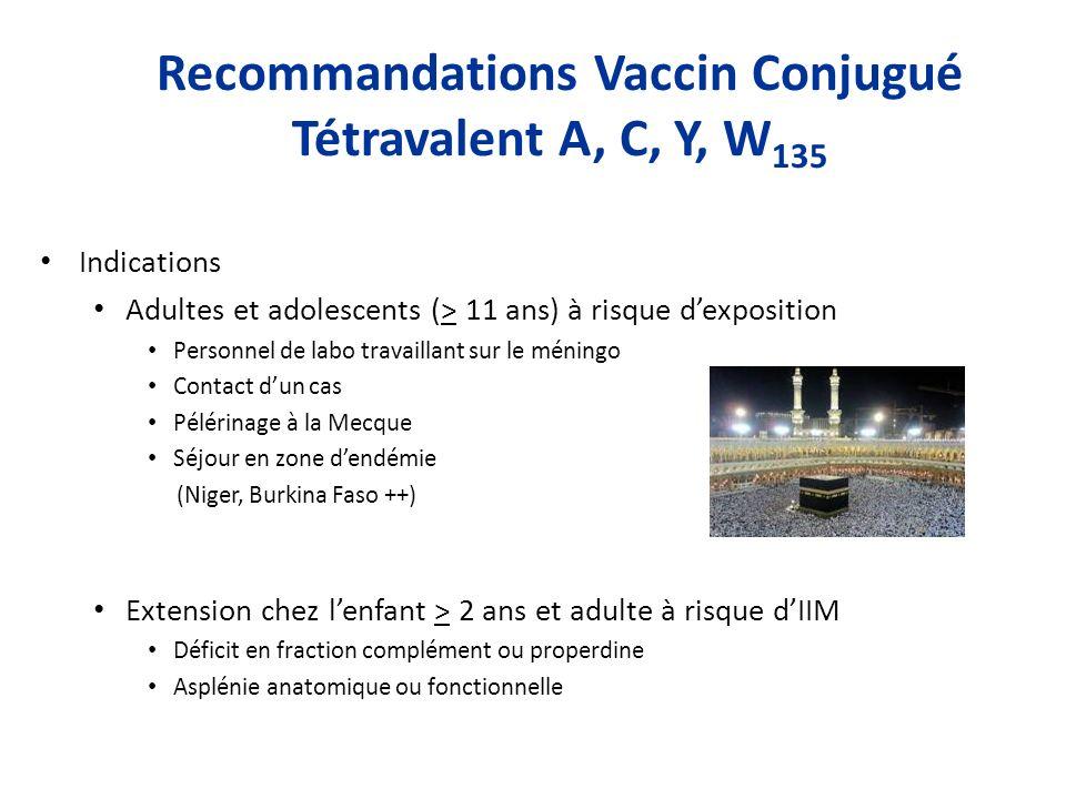 Recommandations Vaccin Conjugué Tétravalent A, C, Y, W 135 Indications Adultes et adolescents (> 11 ans) à risque dexposition Personnel de labo travai