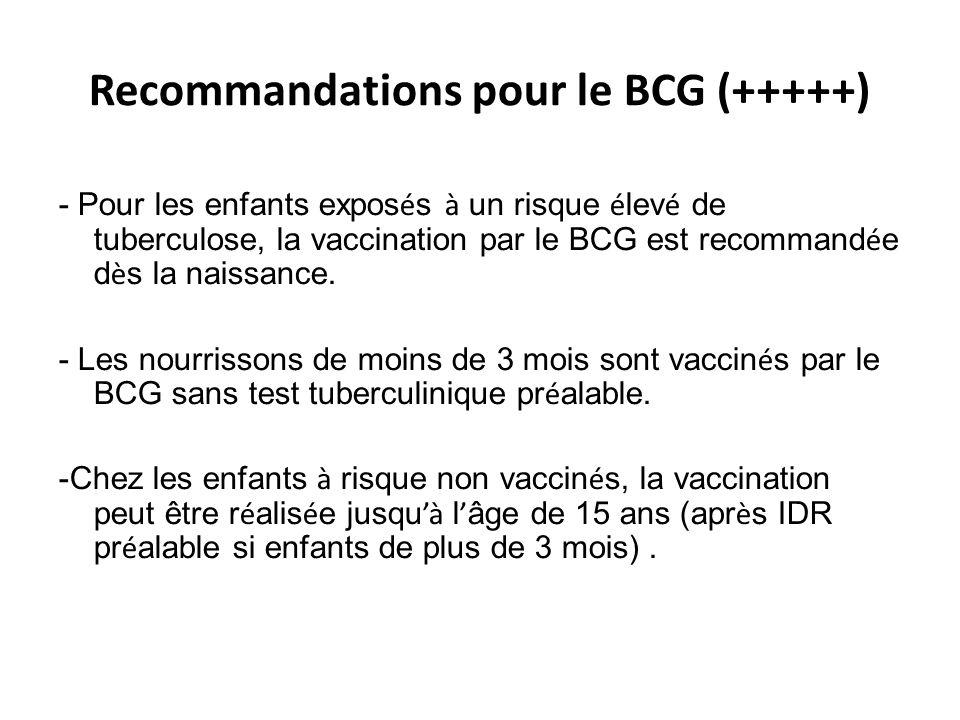 Recommandations pour le BCG (+++++) - Pour les enfants expos é s à un risque é lev é de tuberculose, la vaccination par le BCG est recommand é e d è s la naissance.