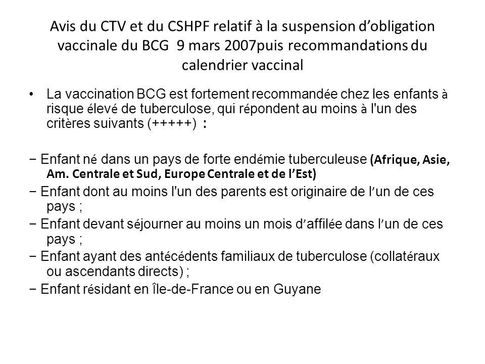 Avis du CTV et du CSHPF relatif à la suspension dobligation vaccinale du BCG 9 mars 2007puis recommandations du calendrier vaccinal La vaccination BCG est fortement recommand é e chez les enfants à risque é lev é de tuberculose, qui r é pondent au moins à l un des crit è res suivants (+++++) : Enfant n é dans un pays de forte end é mie tuberculeuse (Afrique, Asie, Am.