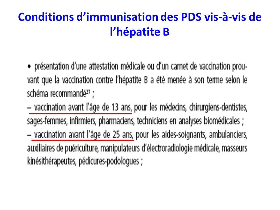 Conditions dimmunisation des PDS vis-à-vis de lhépatite B