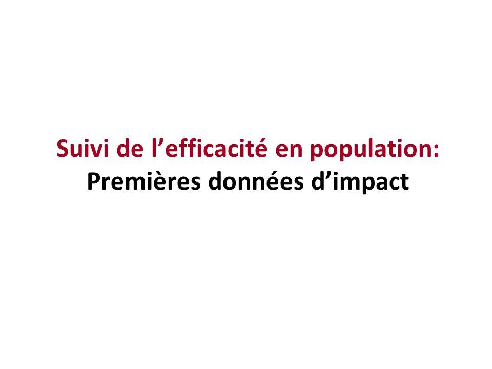 Suivi de lefficacité en population: Premières données dimpact