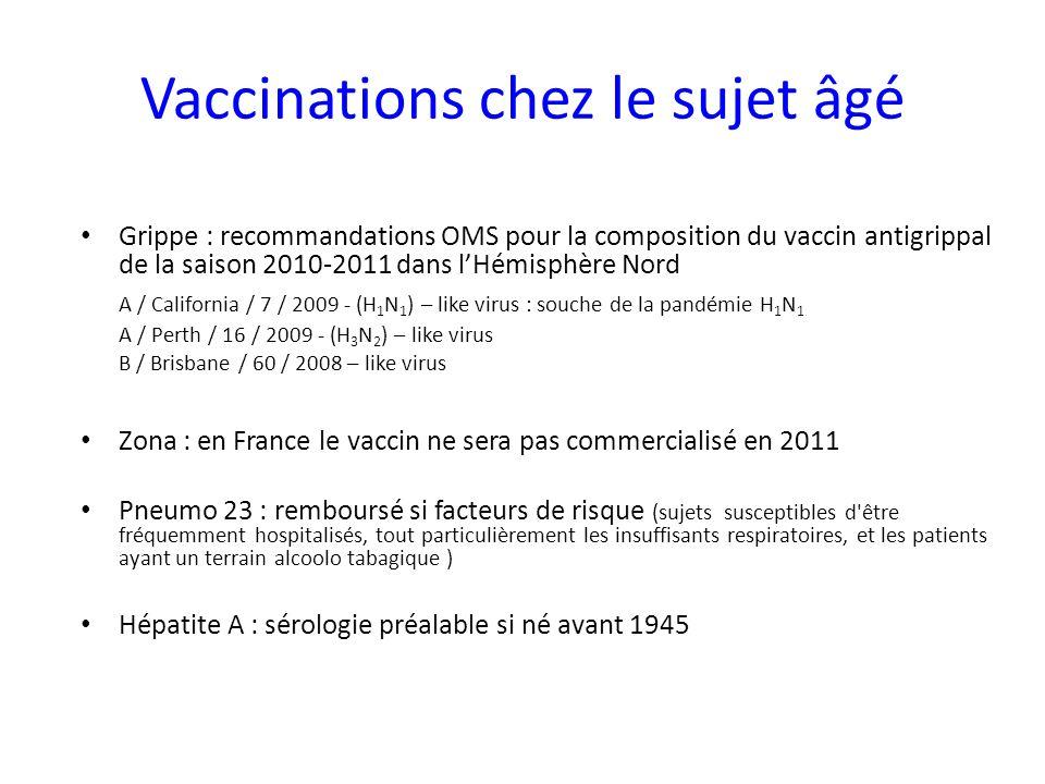Vaccinations chez le sujet âgé Grippe : recommandations OMS pour la composition du vaccin antigrippal de la saison 2010-2011 dans lHémisphère Nord A / California / 7 / 2009 - (H 1 N 1 ) – like virus : souche de la pandémie H 1 N 1 A / Perth / 16 / 2009 - (H 3 N 2 ) – like virus B / Brisbane / 60 / 2008 – like virus Zona : en France le vaccin ne sera pas commercialisé en 2011 Pneumo 23 : remboursé si facteurs de risque (sujets susceptibles d être fréquemment hospitalisés, tout particulièrement les insuffisants respiratoires, et les patients ayant un terrain alcoolo tabagique ) Hépatite A : sérologie préalable si né avant 1945