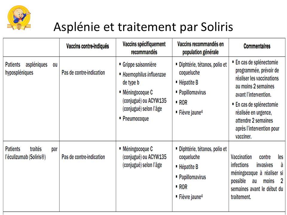 Asplénie et traitement par Soliris