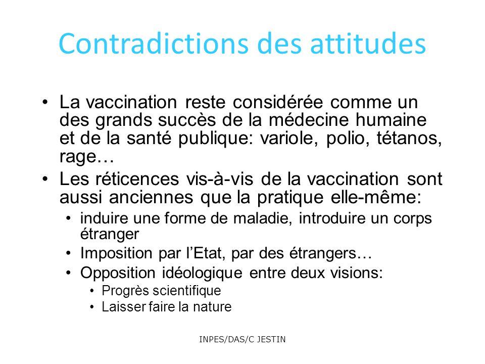 INPES/DAS/C JESTIN 205 Contradictions des attitudes La vaccination reste considérée comme un des grands succès de la médecine humaine et de la santé p