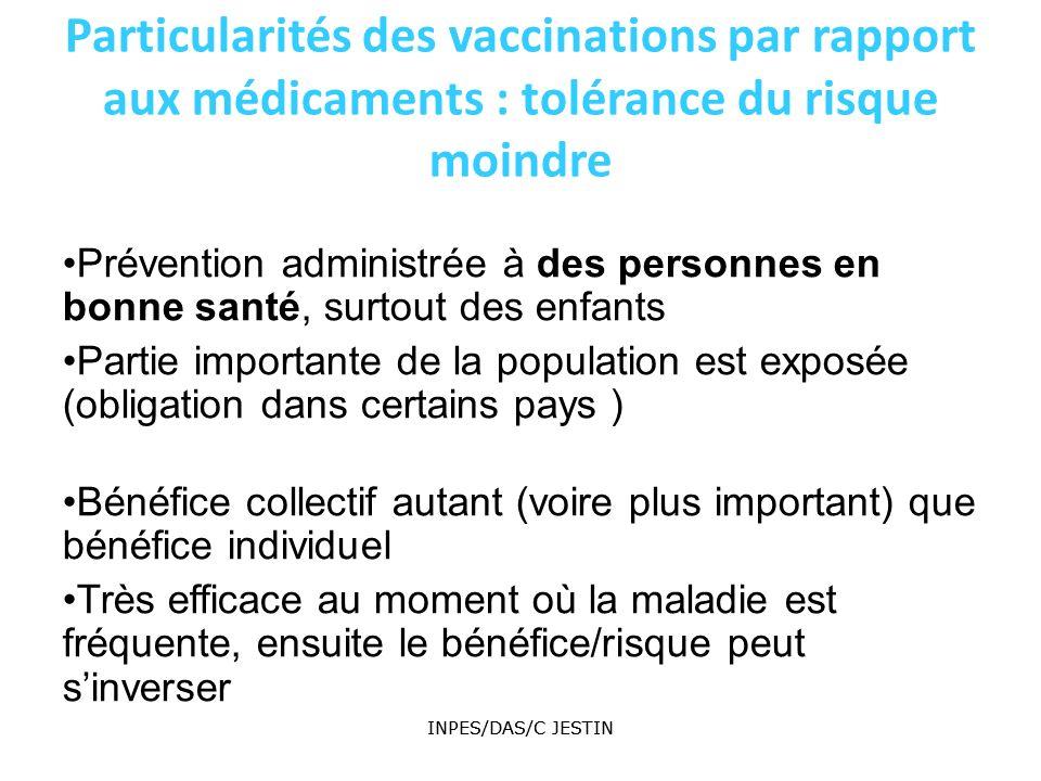 INPES/DAS/C JESTIN 206 INPES/DAS/C JESTIN 206 Particularités des vaccinations par rapport aux médicaments : tolérance du risque moindre Prévention adm