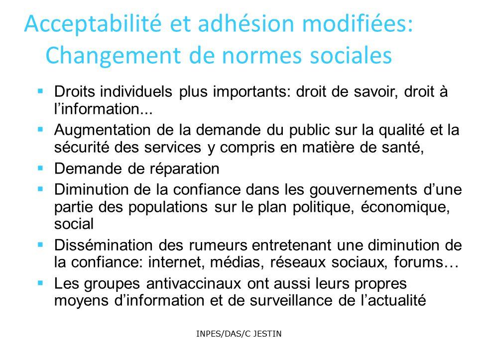 INPES/DAS/C JESTIN 207 INPES/DAS/C JESTIN 207 Acceptabilité et adhésion modifiées: Changement de normes sociales Droits individuels plus importants: droit de savoir, droit à linformation...